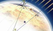 Si e matën aq saktë grekët e lashtë perimetrin e Tokës?